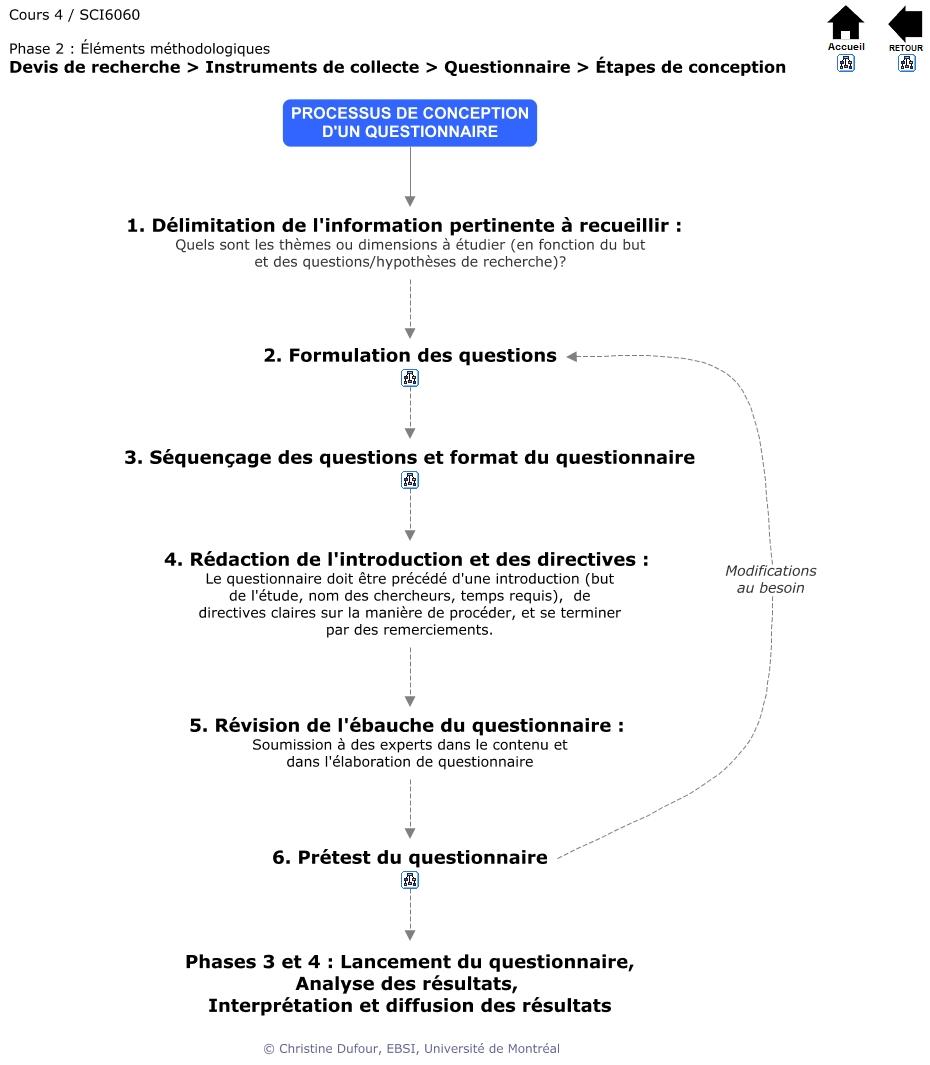 sci6060_c04_questionnaire